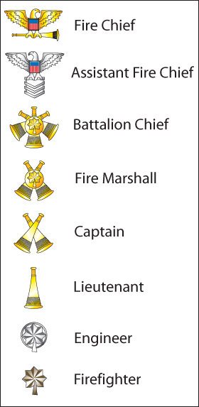 MFD Ranks-simple.png