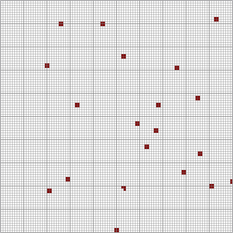 Mall-status-map.png