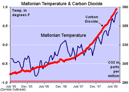 Co2graph.png